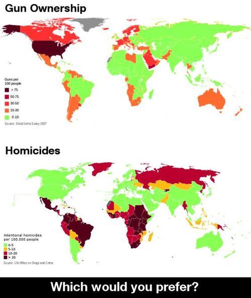 Source UNODC